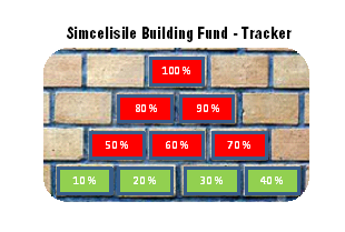 Simcelisile Building Fund Tracker